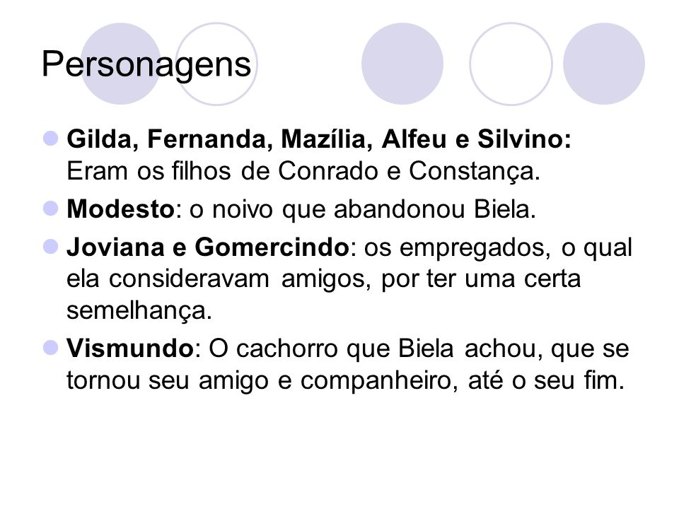 Personagens Gilda, Fernanda, Mazília, Alfeu e Silvino: Eram os filhos de Conrado e Constança. Modesto: o noivo que abandonou Biela. Joviana e Gomercin
