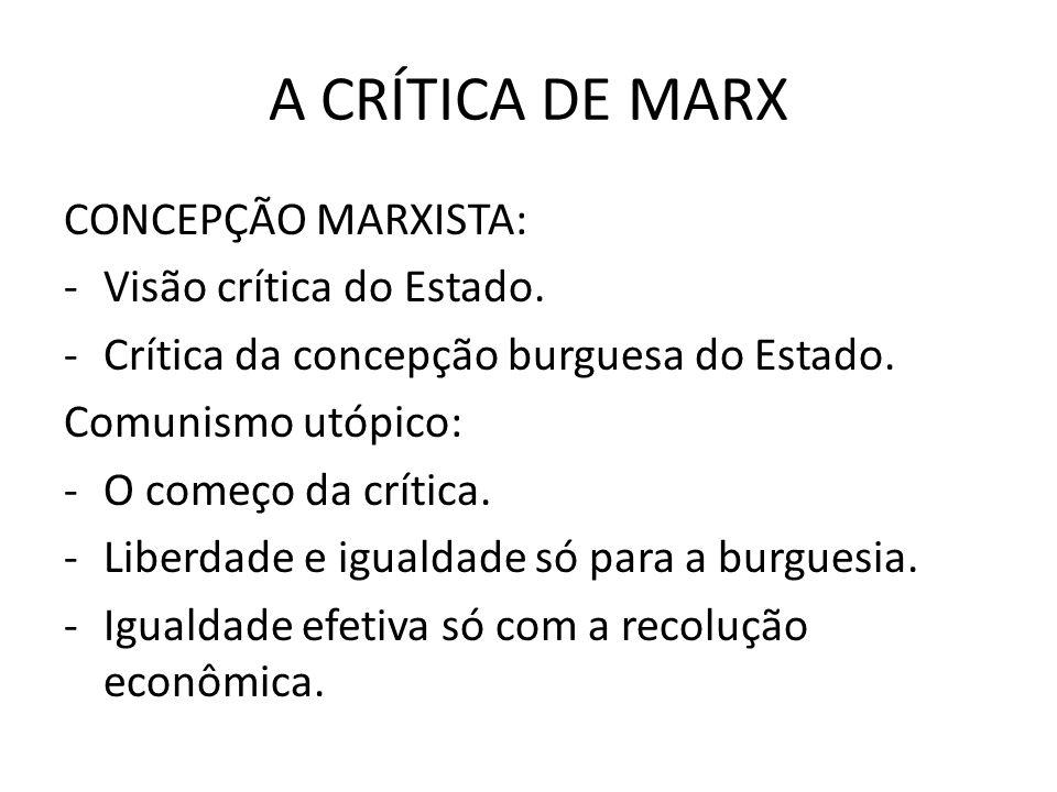 A CRÍTICA DE MARX CONCEPÇÃO MARXISTA: -Visão crítica do Estado.