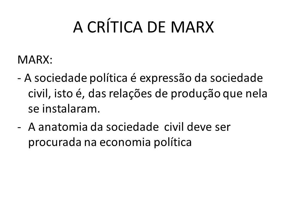 A CRÍTICA DE MARX MARX: - A sociedade política é expressão da sociedade civil, isto é, das relações de produção que nela se instalaram.
