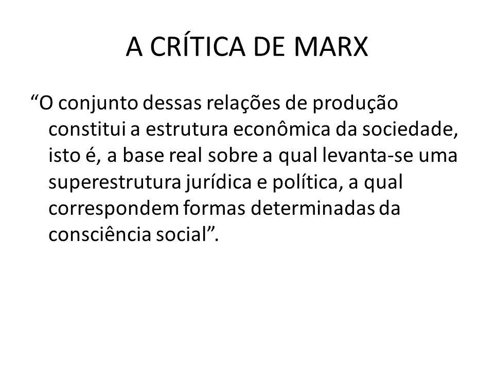 A CRÍTICA DE MARX O conjunto dessas relações de produção constitui a estrutura econômica da sociedade, isto é, a base real sobre a qual levanta-se uma superestrutura jurídica e política, a qual correspondem formas determinadas da consciência social.