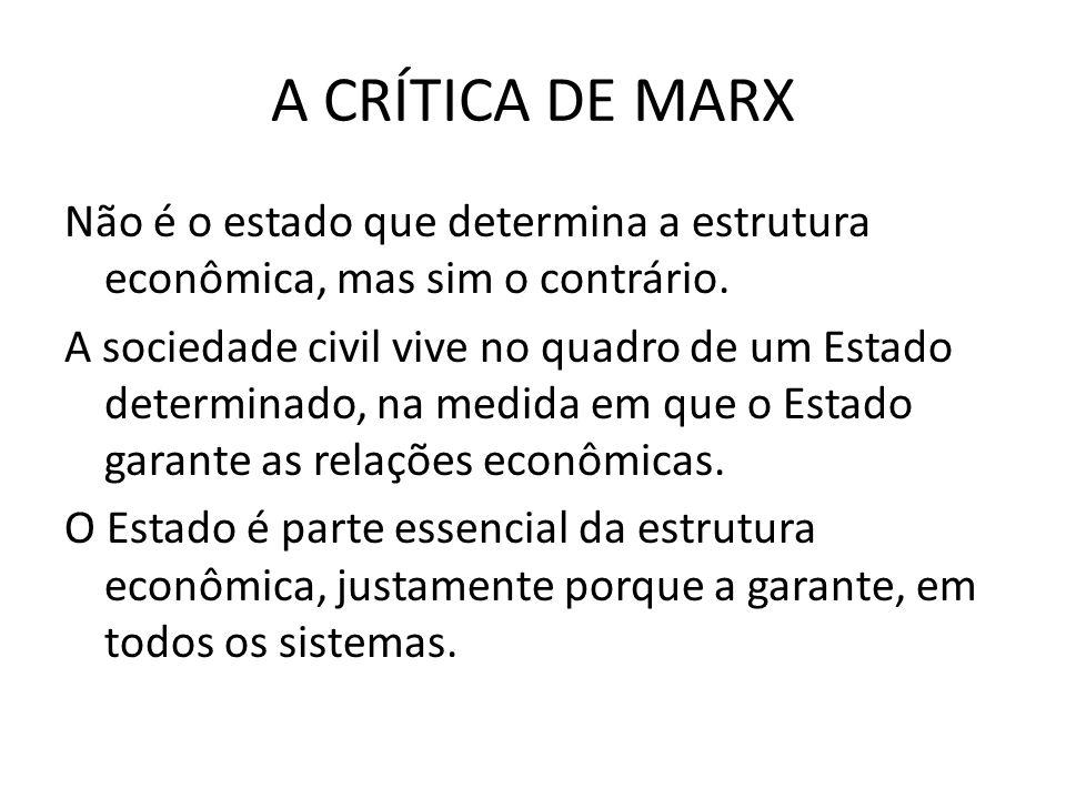 A CRÍTICA DE MARX Não é o estado que determina a estrutura econômica, mas sim o contrário.