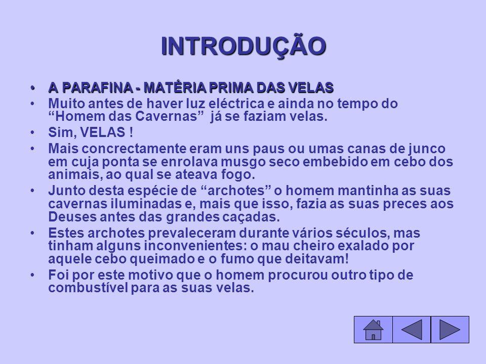MATERIAIS NECESSÁRIOS Anilinas (corantes a óleo para parafina) Os corantes para parafina devem ser anilinas à base de óleo.
