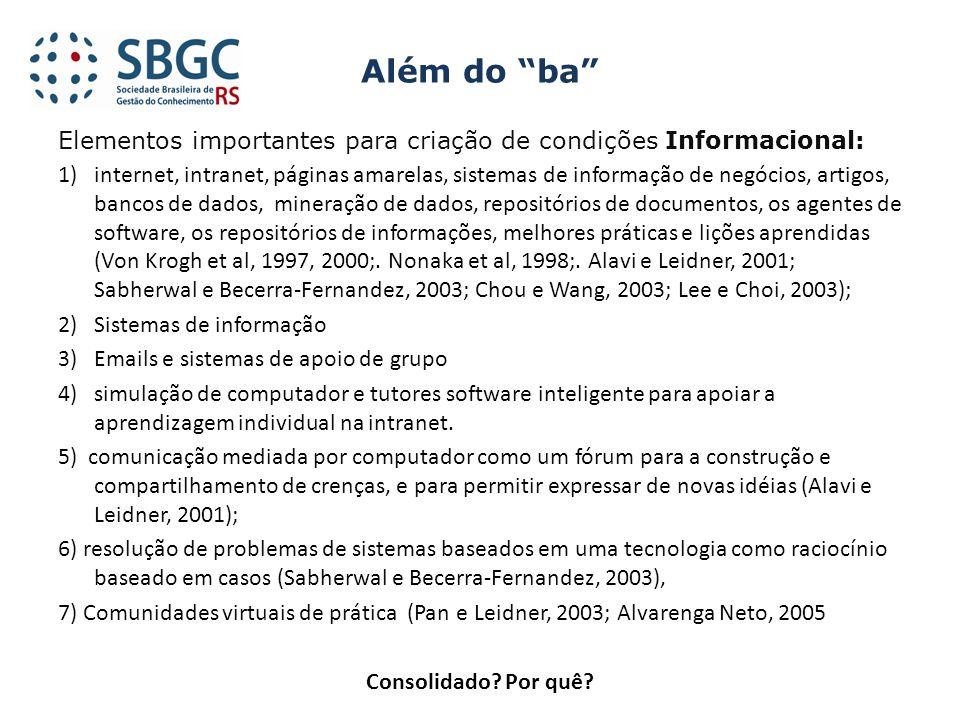 Elementos importantes para criação de condições Informacional: 1)internet, intranet, páginas amarelas, sistemas de informação de negócios, artigos, ba