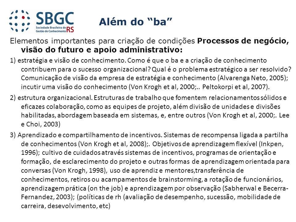 Elementos importantes para criação de condições Processos de negócio, visão do futuro e apoio administrativo: 1) estratégia e visão de conhecimento. C