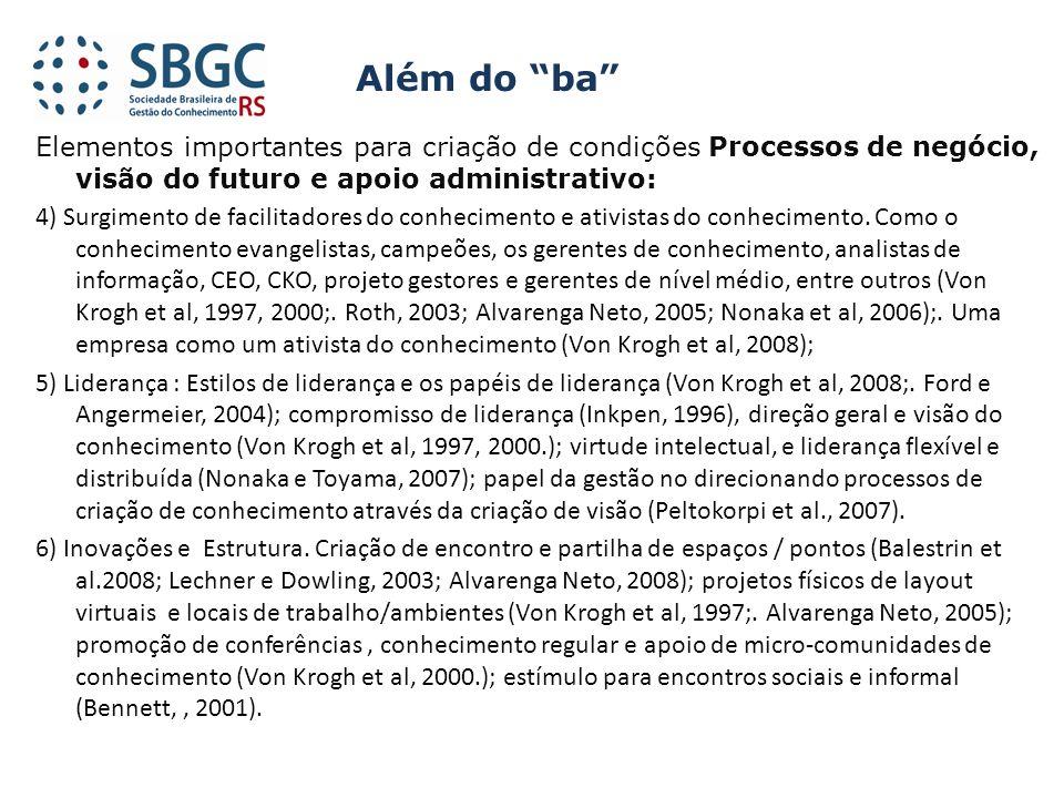 Elementos importantes para criação de condições Processos de negócio, visão do futuro e apoio administrativo: 4) Surgimento de facilitadores do conhec