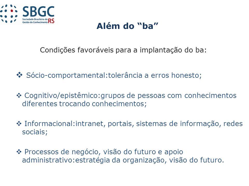 Condições favoráveis para a implantação do ba: Sócio-comportamental:tolerância a erros honesto; Cognitivo/epistêmico:grupos de pessoas com conheciment