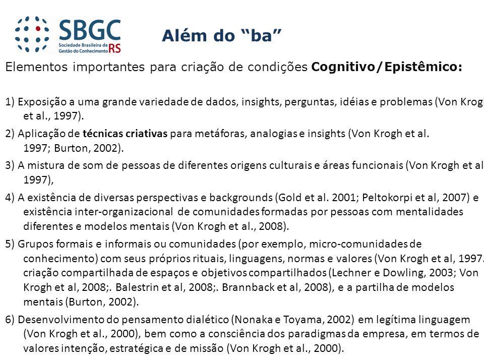 Elementos importantes para criação de condições Cognitivo/Epistêmico: 1) Exposição a uma grande variedade de dados, insights, perguntas, idéias e prob