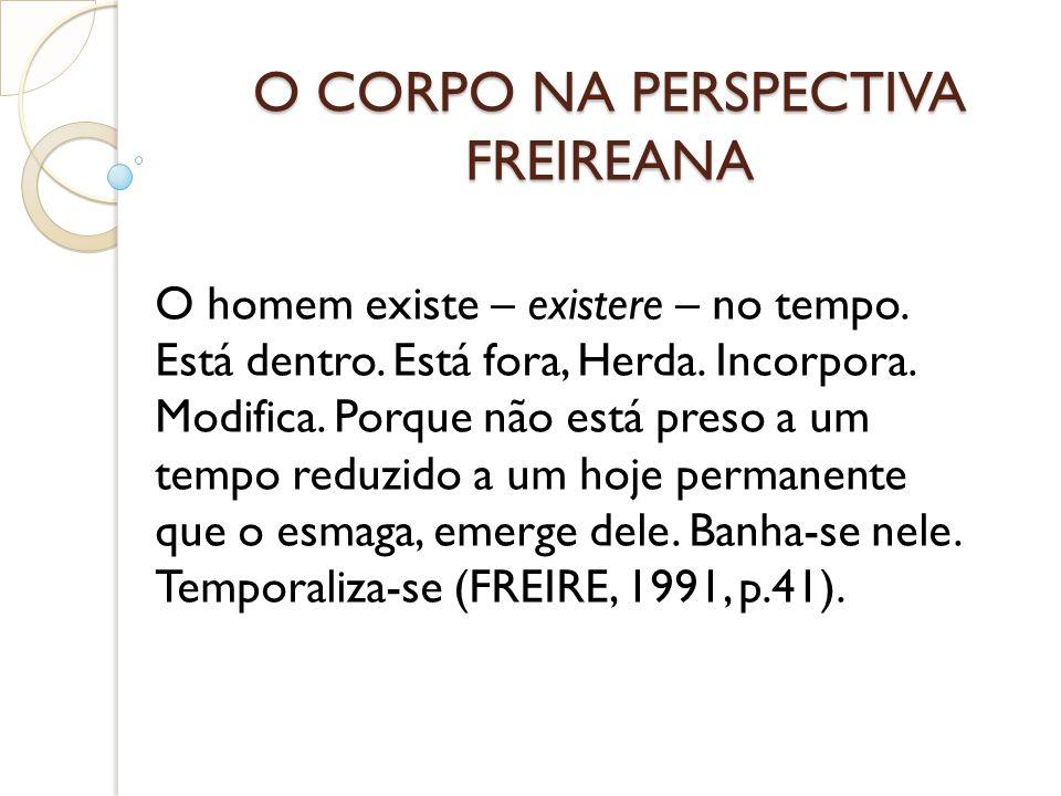Perspectiva Libertar-se de sua unidimensionalidade e não esgotar-se em mera passividade em suas dimensões natural e cultural (FREIRE, 1991).