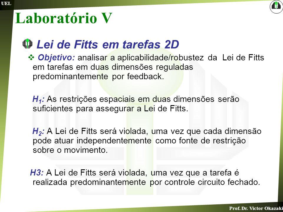 Prof. Dr. Victor Okazaki UEL Laboratório V Lei de Fitts em tarefas 2D Objetivo: analisar a aplicabilidade/robustez da Lei de Fitts em tarefas em duas