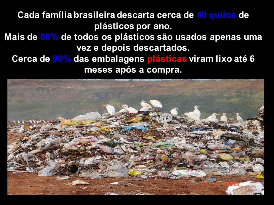 A cada mês, mais de um bilhão de sacos plásticos são distribuídos pelos supermercados no Brasil.