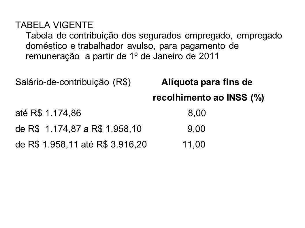 TABELA VIGENTE Tabela de contribuição dos segurados empregado, empregado doméstico e trabalhador avulso, para pagamento de remuneração a partir de 1º