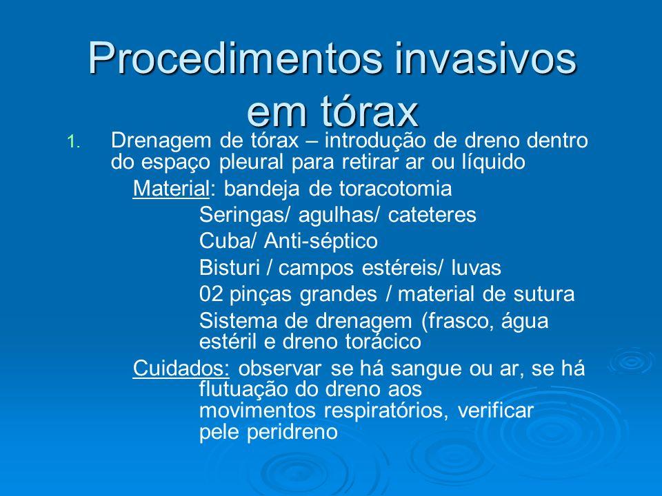 Procedimentos invasivos em tórax 1. 1. Drenagem de tórax – introdução de dreno dentro do espaço pleural para retirar ar ou líquido Material: bandeja d