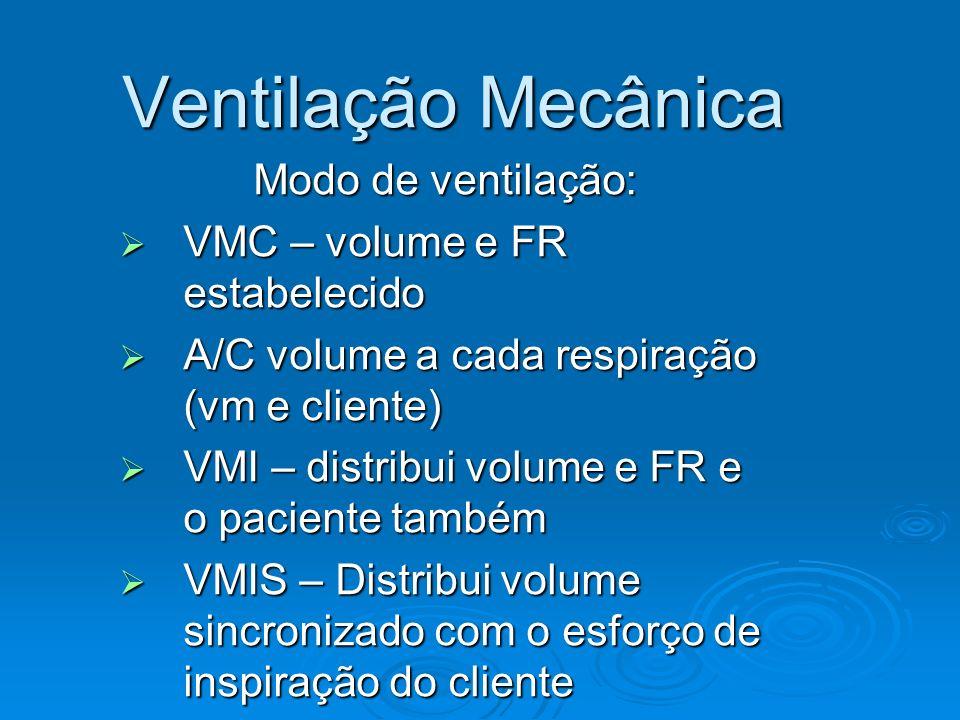 Ventilação Mecânica Modo de ventilação: VMC – volume e FR estabelecido VMC – volume e FR estabelecido A/C volume a cada respiração (vm e cliente) A/C