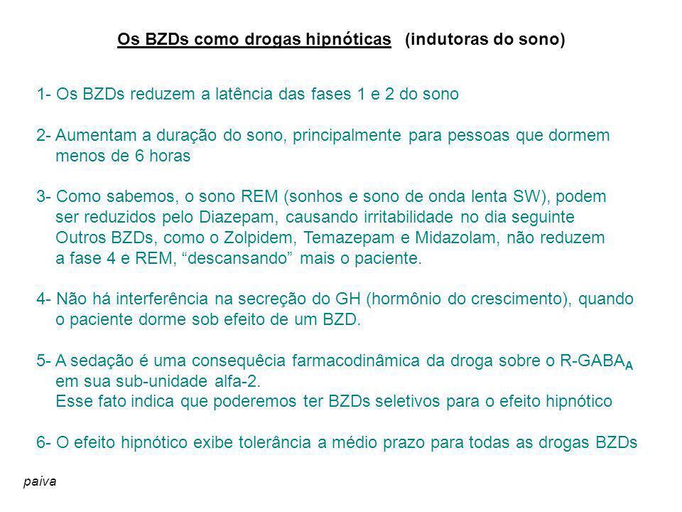 Os BZDs como drogas hipnóticas (indutoras do sono) 1- Os BZDs reduzem a latência das fases 1 e 2 do sono 2- Aumentam a duração do sono, principalmente