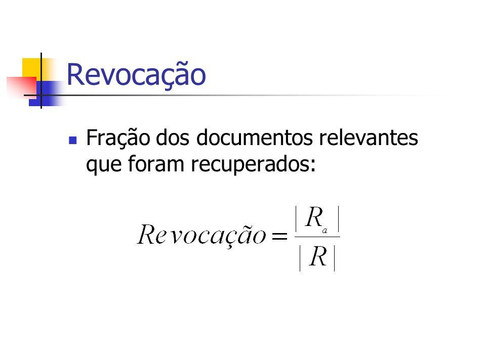 Revocação Fração dos documentos relevantes que foram recuperados: