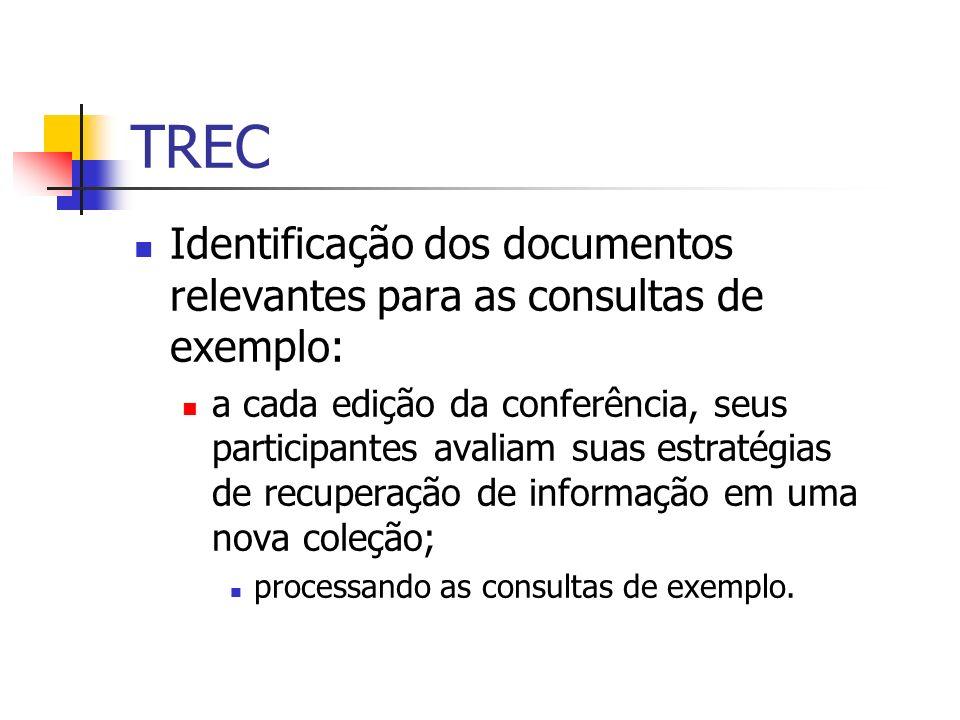 TREC Identificação dos documentos relevantes para as consultas de exemplo: a cada edição da conferência, seus participantes avaliam suas estratégias d