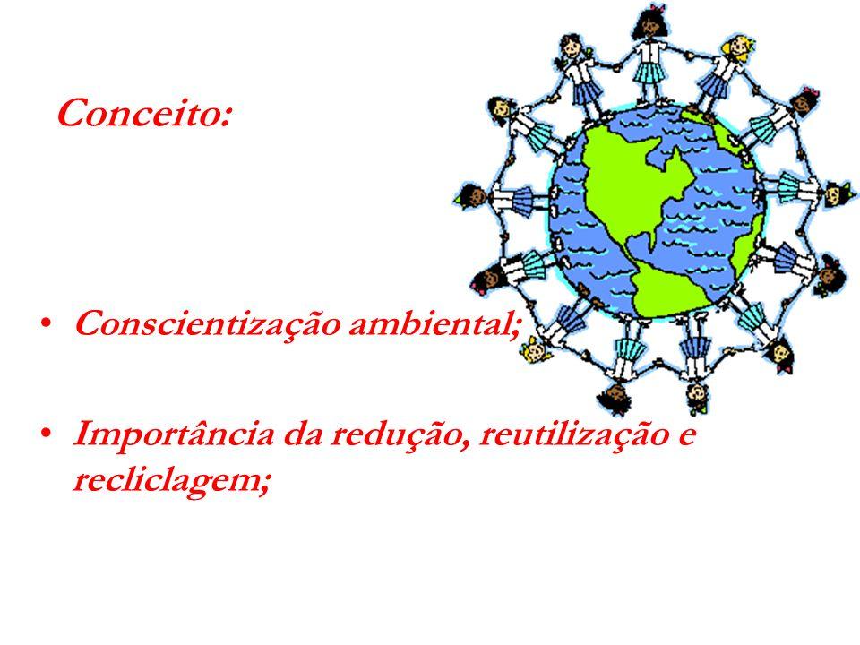 Conceito: Conscientização ambiental; Importância da redução, reutilização e recliclagem;