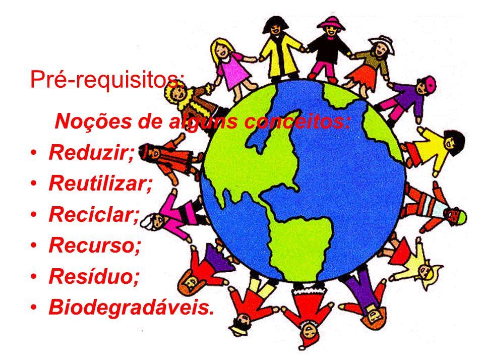 Pré-requisitos: Noções de alguns conceitos: Reduzir; Reutilizar; Reciclar; Recurso; Resíduo; Biodegradáveis.