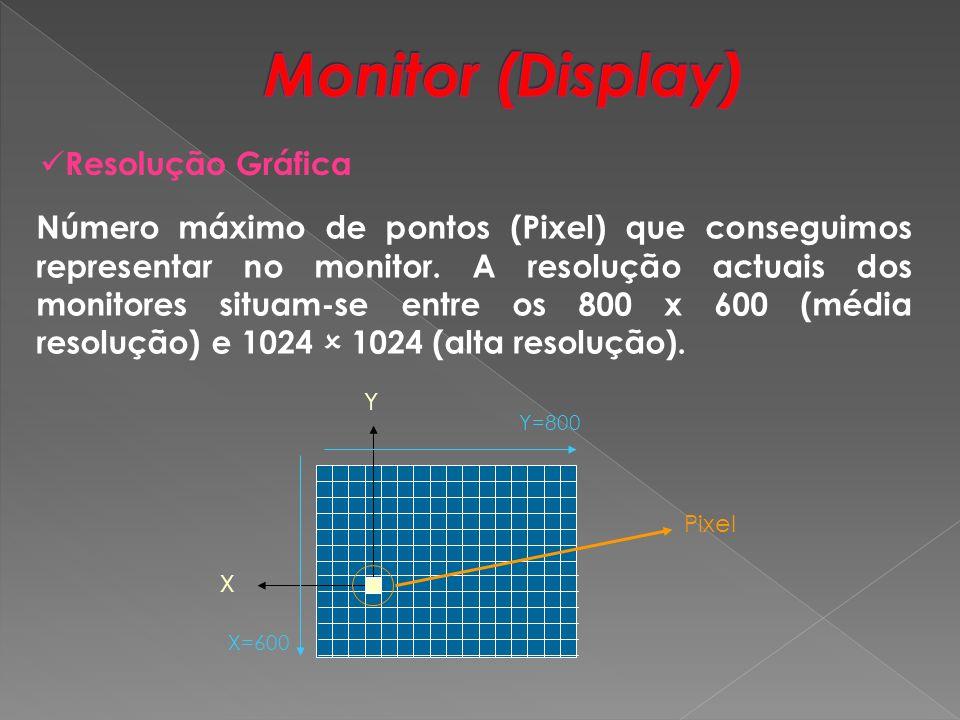 Conjunto de Hardware e Software que oferecem um determinado número de funções standard de Gestão de imagem de saída do monitor.