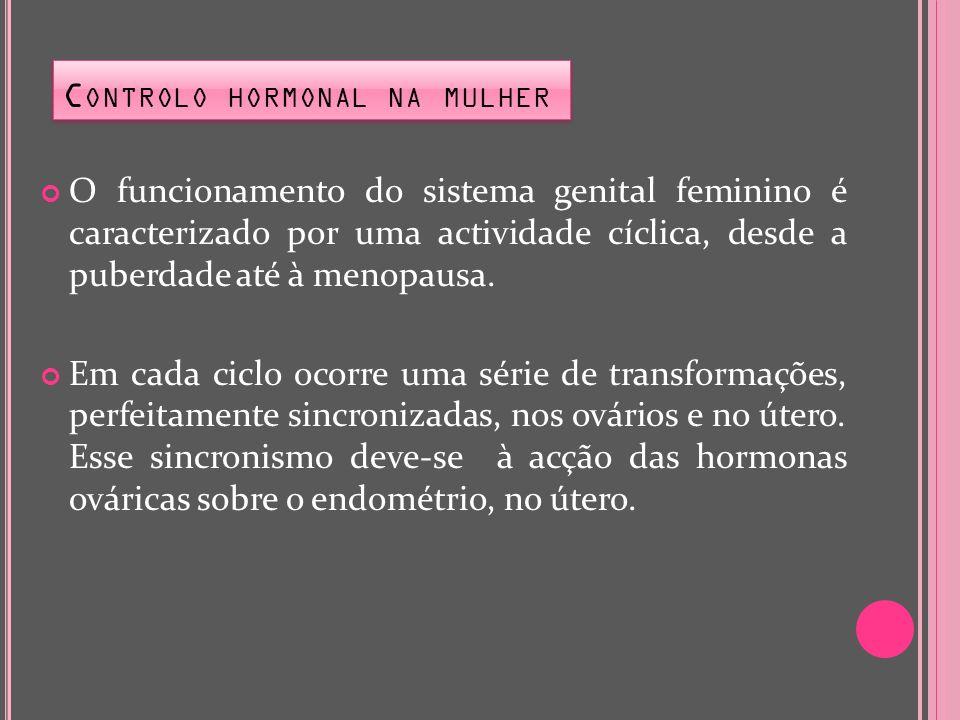 C ONTROLO HORMONAL NA MULHER C ONTROLO HORMONAL NA MULHER O funcionamento do sistema genital feminino é caracterizado por uma actividade cíclica, desd