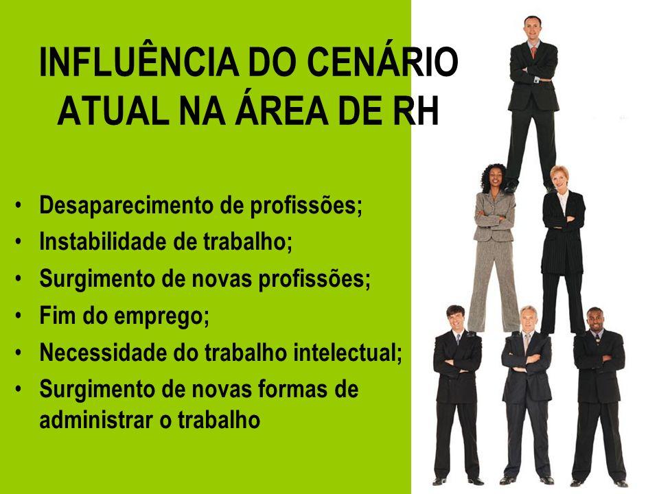 INFLUÊNCIA DO CENÁRIO ATUAL NA ÁREA DE RH Desaparecimento de profissões; Instabilidade de trabalho; Surgimento de novas profissões; Fim do emprego; Necessidade do trabalho intelectual; Surgimento de novas formas de administrar o trabalho