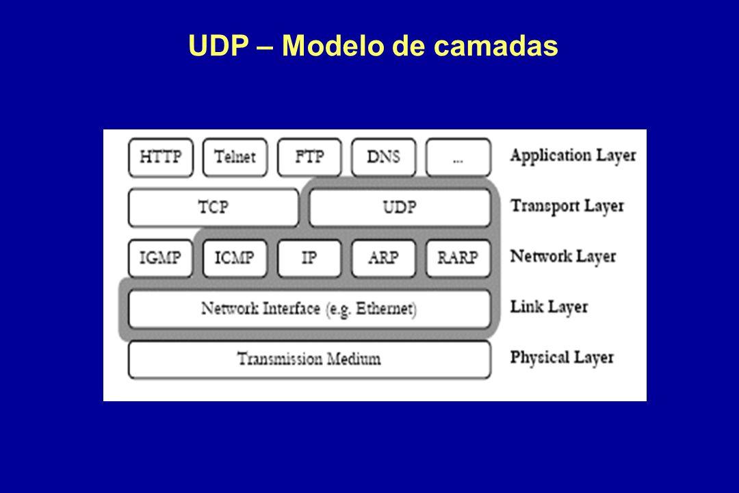 UDP – Modelo de camadas
