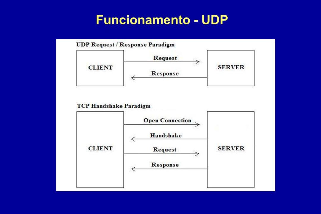 Funcionamento - UDP