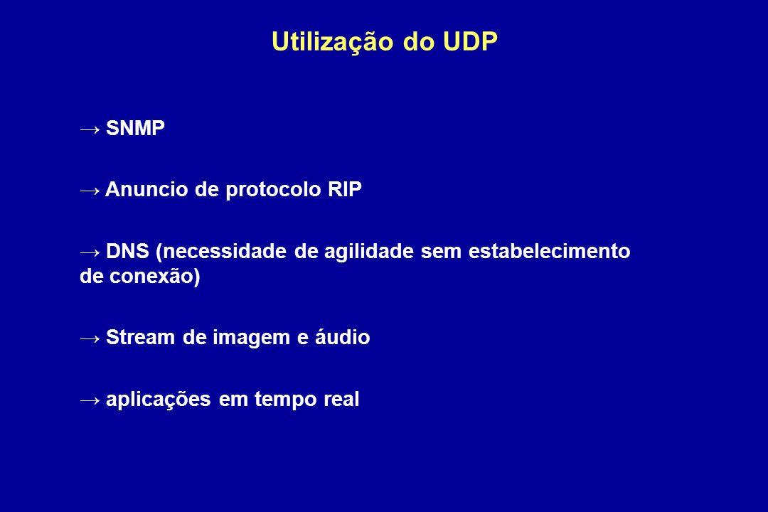 Utilização do UDP SNMP Anuncio de protocolo RIP DNS (necessidade de agilidade sem estabelecimento de conexão) Stream de imagem e áudio aplicações em tempo real