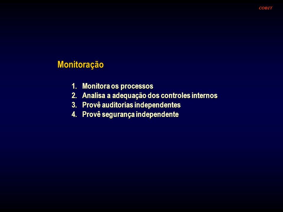 Monitoração 1.Monitora os processos 2.Analisa a adequação dos controles internos 3.Provê auditorias independentes 4.Provê segurança independente COBIT