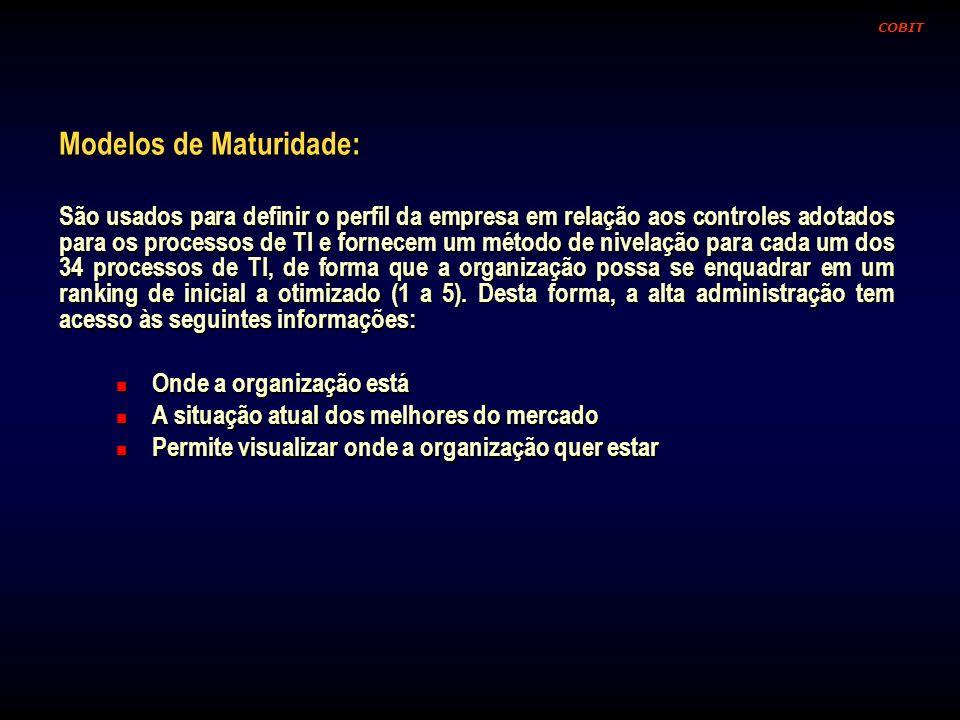Modelos de Maturidade: São usados para definir o perfil da empresa em relação aos controles adotados para os processos de TI e fornecem um método de n