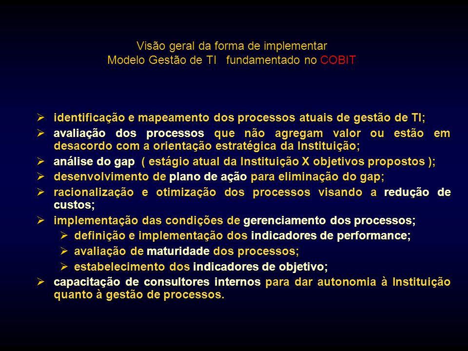 Visão geral da forma de implementar Modelo Gestão de TI fundamentado no COBIT identificação e mapeamento dos processos atuais de gestão de TI; identif