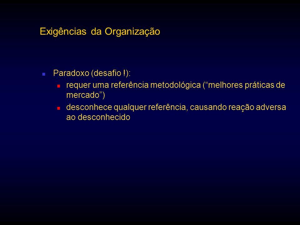 Exigências da Organização Paradoxo (desafio !): requer uma referência metodológica (melhores práticas de mercado) desconhece qualquer referência, caus