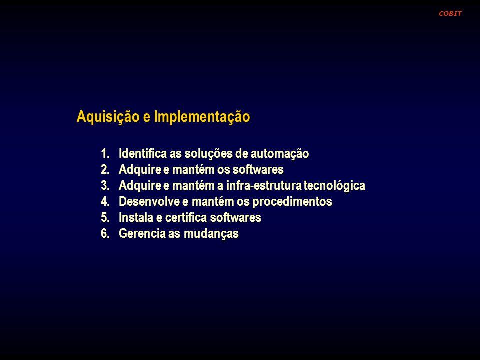 Aquisição e Implementação 1.Identifica as soluções de automação 2.Adquire e mantém os softwares 3.Adquire e mantém a infra-estrutura tecnológica 4.Des