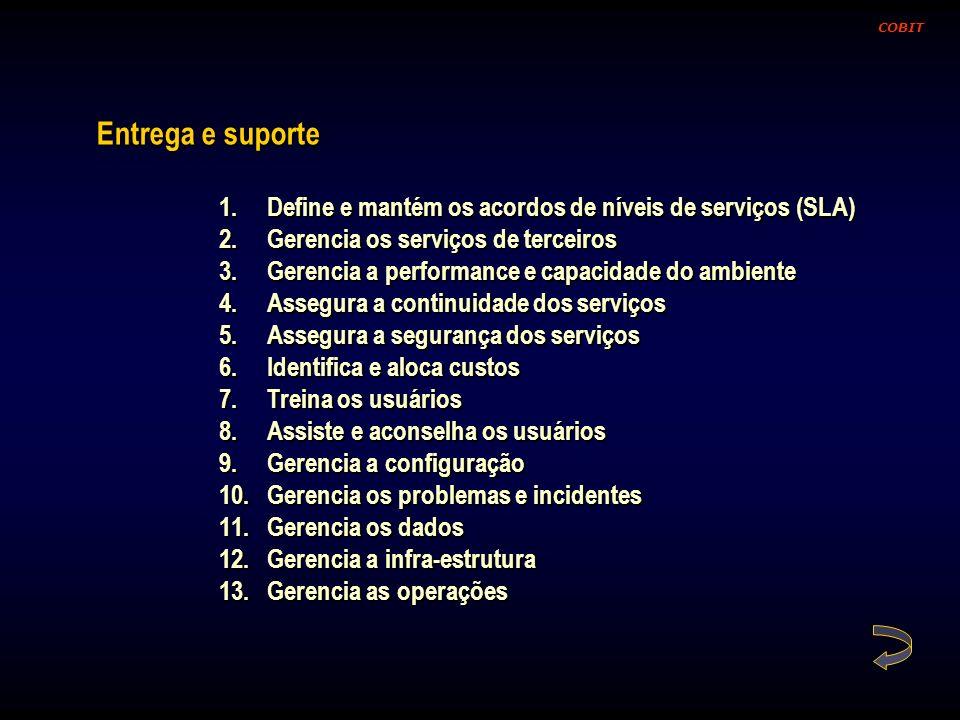 Entrega e suporte 1.Define e mantém os acordos de níveis de serviços (SLA) 2.Gerencia os serviços de terceiros 3.Gerencia a performance e capacidade d
