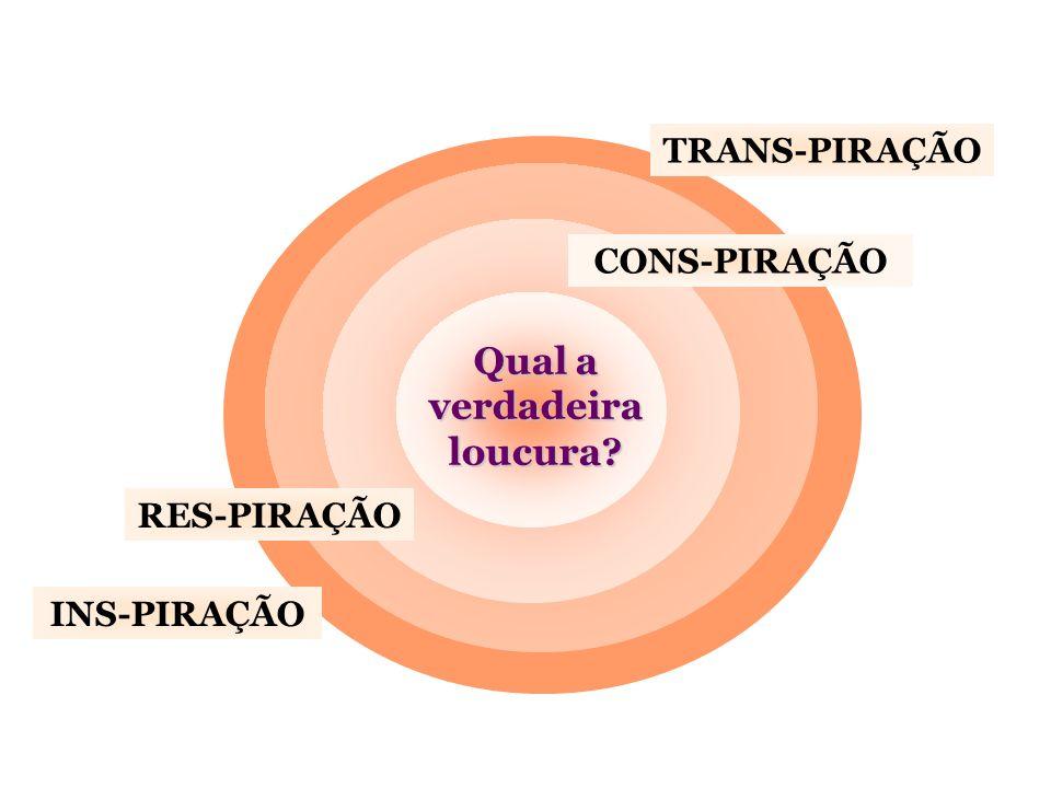 INS-PIRAÇÃO RES-PIRAÇÃO CONS-PIRAÇÃO TRANS-PIRAÇÃO Qual a verdadeira loucura?