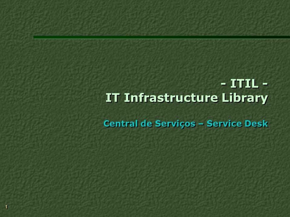 32 Gerenciamento de Infra-Estrutura, AplicaçõesPlanejamentoDesignInstalaçãoOperaçãoSuporte Planejamento e Organização Aquisição e implementação Entrega e Suporte Monitoração Estabelecer o ISMS Implementar e operar o ISMS Monitorar e rever o ISMS Manter e Melhorar o ISMS Requisitos para Documentação Gerenciar as responsabilidades do ISMS (comitê) do ISMS (comitê) Gerenciar a revisão do ISMS Melhorar o ISMS Regulamentações Complementares: Basiléia II, Sarbanes Oxley, Novo Código Civil Brasileiro, Banco Central (BACEN) COBIT - Control Objetives for Information and Related Technology ITIL - Information Technology Infrastructure Library BS7799-2: 2002 ISMS - Information Security Management System Integração do Sistema de Gestão às Melhores Práticas - Principais fases e processos relacionados