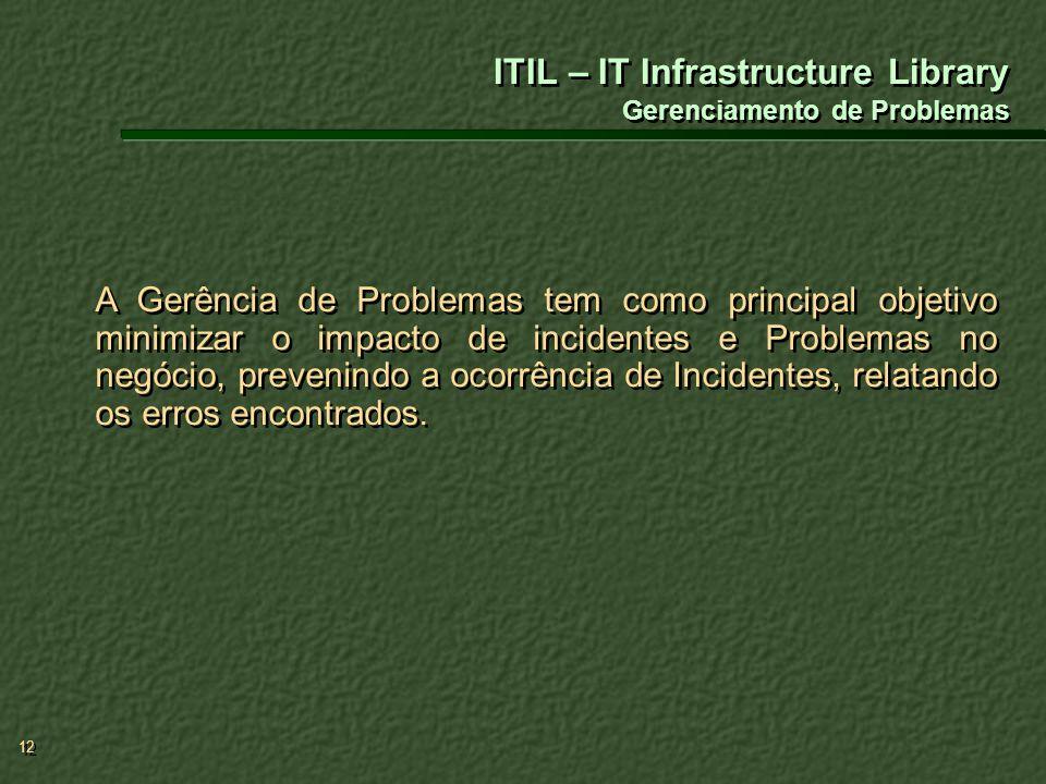 12 A Gerência de Problemas tem como principal objetivo minimizar o impacto de incidentes e Problemas no negócio, prevenindo a ocorrência de Incidentes