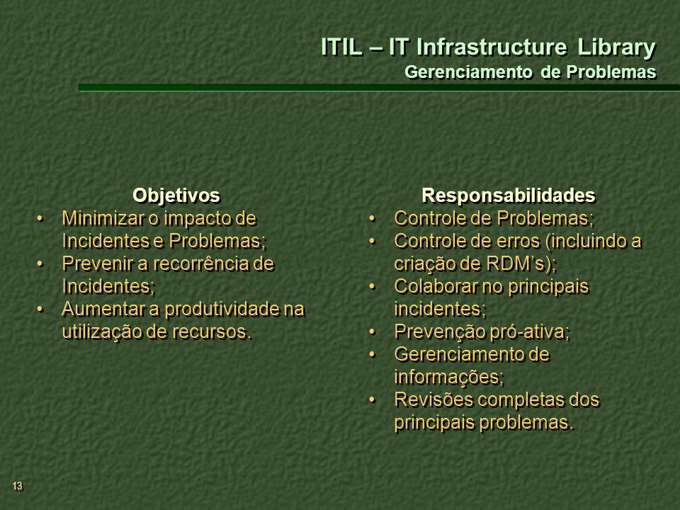13 Objetivos Minimizar o impacto de Incidentes e Problemas; Prevenir a recorrência de Incidentes; Aumentar a produtividade na utilização de recursos.