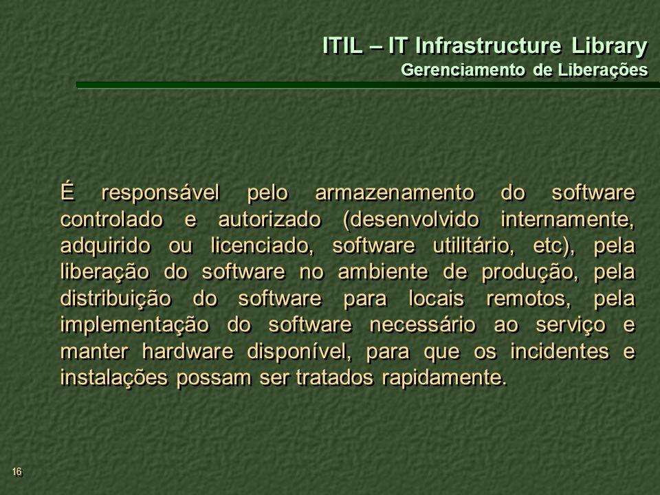 16 É responsável pelo armazenamento do software controlado e autorizado (desenvolvido internamente, adquirido ou licenciado, software utilitário, etc)