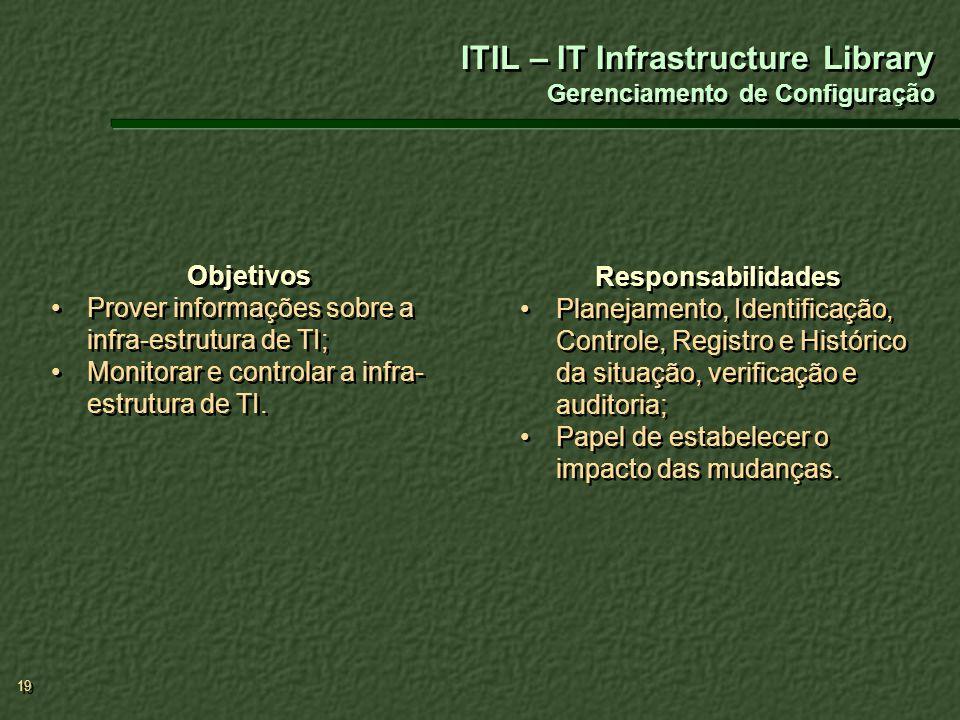 19 Objetivos Prover informações sobre a infra-estrutura de TI; Monitorar e controlar a infra- estrutura de TI. Objetivos Prover informações sobre a in