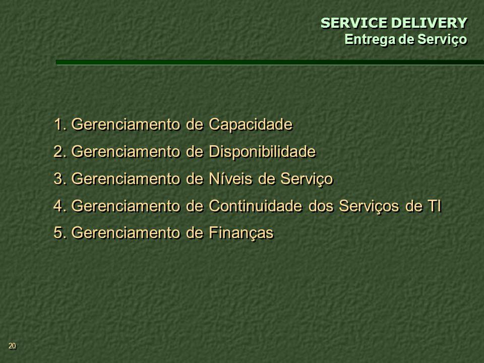 20 1. Gerenciamento de Capacidade 2. Gerenciamento de Disponibilidade 3. Gerenciamento de Níveis de Serviço 4. Gerenciamento de Continuidade dos Servi