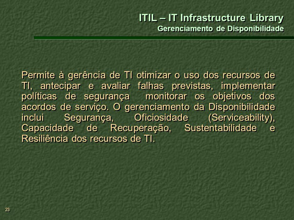 23 Permite à gerência de TI otimizar o uso dos recursos de TI, antecipar e avaliar falhas previstas, implementar políticas de segurança monitorar os o