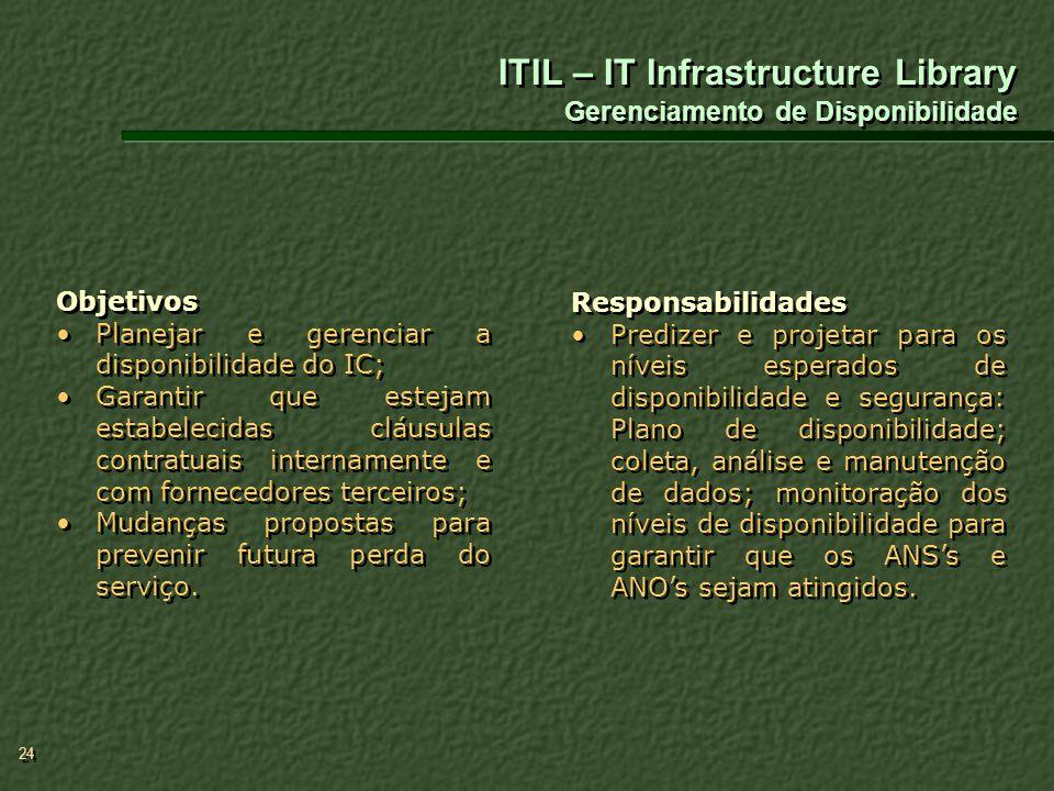24 Objetivos Planejar e gerenciar a disponibilidade do IC; Garantir que estejam estabelecidas cláusulas contratuais internamente e com fornecedores te