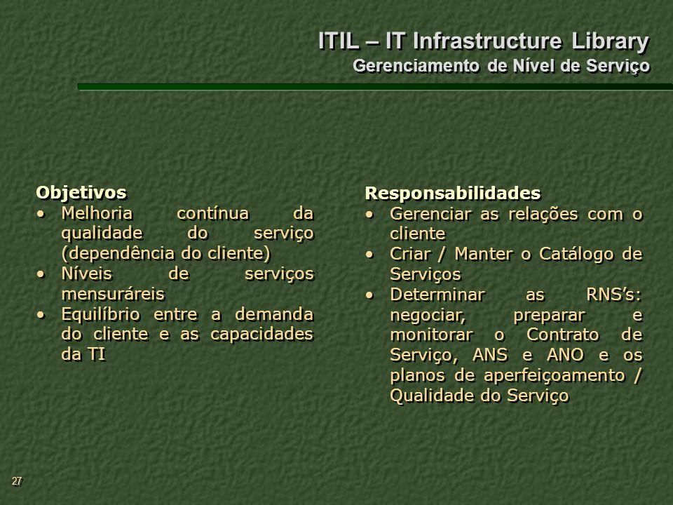 27 Objetivos Melhoria contínua da qualidade do serviço (dependência do cliente) Níveis de serviços mensuráreis Equilíbrio entre a demanda do cliente e