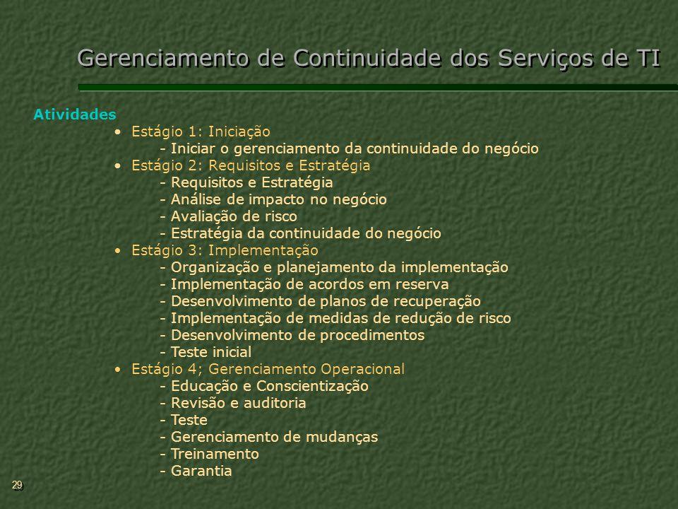 29 Atividades Estágio 1: Iniciação - Iniciar o gerenciamento da continuidade do negócio Estágio 2: Requisitos e Estratégia - Requisitos e Estratégia -