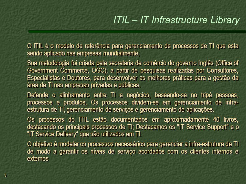 4 4 Certificações: ITIL Foundation (Certificação de Fundamentos em ITIL): Prometric, ISEB e EXIN ITIL Practioner: ISEB e EXIN Mais informações : www.exin-exams.com www.bcs.org.uk/iseb www.prometric.com Certificações: ITIL Foundation (Certificação de Fundamentos em ITIL): Prometric, ISEB e EXIN ITIL Practioner: ISEB e EXIN Mais informações : www.exin-exams.com www.bcs.org.uk/iseb www.prometric.com ITIL – IT Infrastructure Library