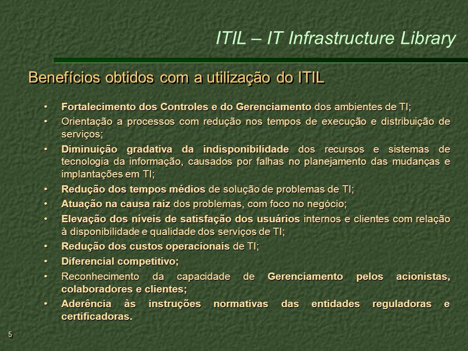 6 6 Composição do ITIL: (Mais de 60 livros) 1.Suporte a Serviços – Service Support 2.Entrega de Serviços – Service Delivery 3.Gerenciamento de Segurança 4.Perspectiva de Negócio 5.Gerenciamento de Infra-Estrutura 6.Planejamento para Implementação 7.Gerenciamento de Aplicações Composição do ITIL: (Mais de 60 livros) 1.Suporte a Serviços – Service Support 2.Entrega de Serviços – Service Delivery 3.Gerenciamento de Segurança 4.Perspectiva de Negócio 5.Gerenciamento de Infra-Estrutura 6.Planejamento para Implementação 7.Gerenciamento de Aplicações Gerenciamento de Serviços de TI Gerenciamento de Serviços de TI ITIL – IT Infrastructure Library As normas ITIL estão documentadas em aproximadamente 40 livros, onde os principais processos e as recomendações das melhores práticas de TI estão descritas.
