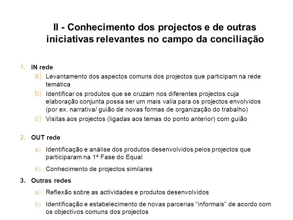 II - Conhecimento dos projectos e de outras iniciativas relevantes no campo da conciliação 1.IN rede a) Levantamento dos aspectos comuns dos projectos