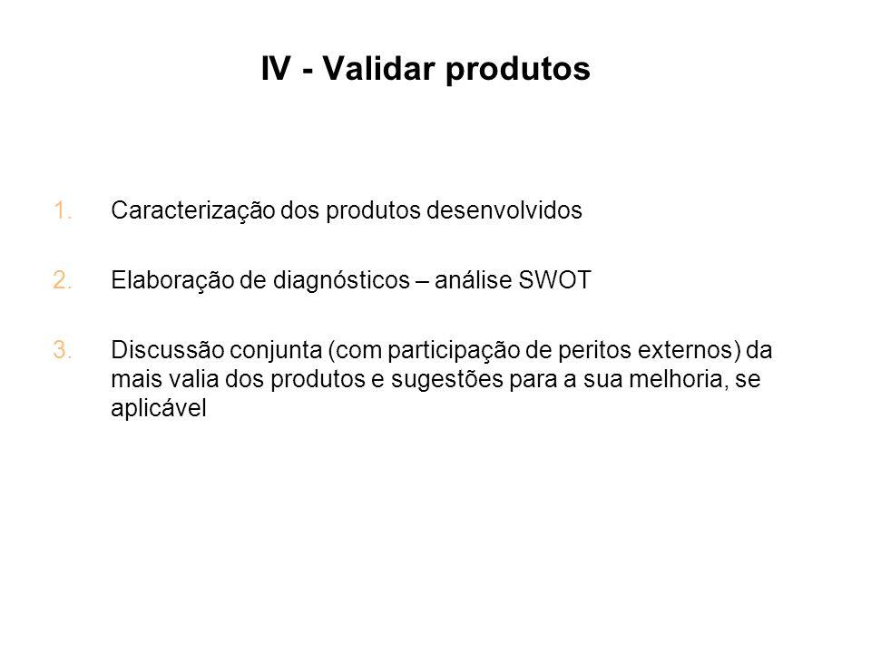 IV - Validar produtos 1.Caracterização dos produtos desenvolvidos 2.Elaboração de diagnósticos – análise SWOT 3.Discussão conjunta (com participação d