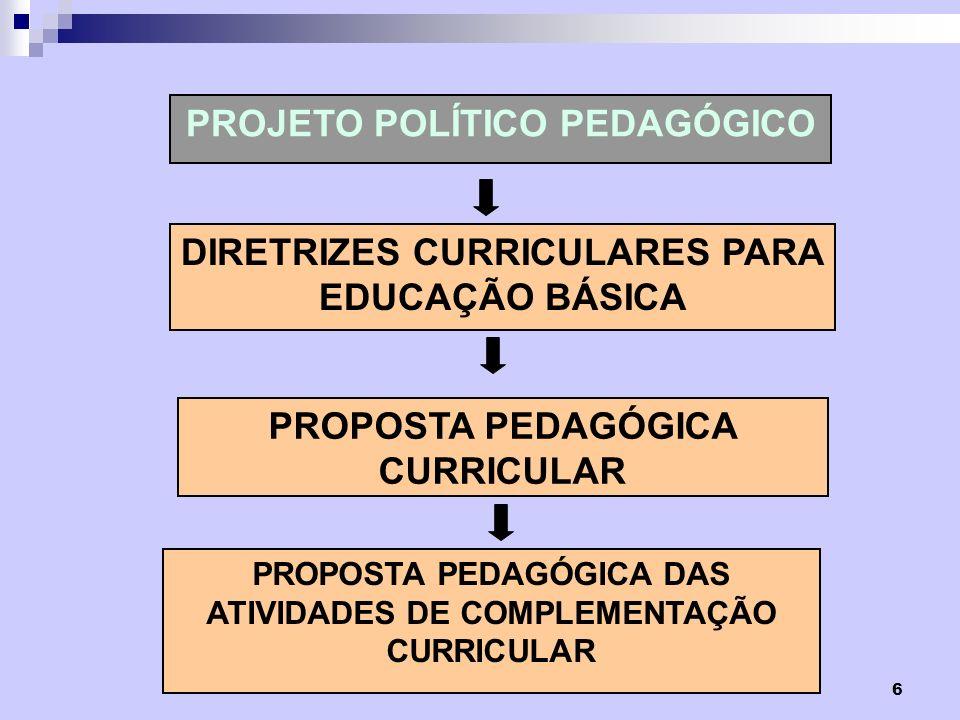 7 Resolução n.º 3683/08 - SEED OBJETIVO Instituir, progressivamente, educação de tempo integral nas escolas da Rede Pública Estadual, a partir da oferta de Atividades Pedagógicas de Complementação Curricular vinculadas ao Projeto Político- Pedagógico